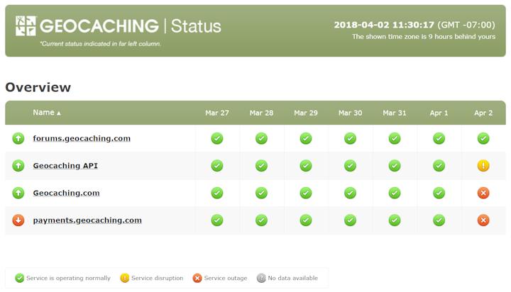 Geocaching Status Übersicht